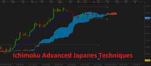 FX At One Glance – Ichimoku Advanced Japanese Techniques