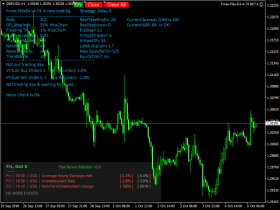 Forex Flex EA Version 4.85