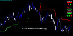 Forex Rouflex Power Strategy