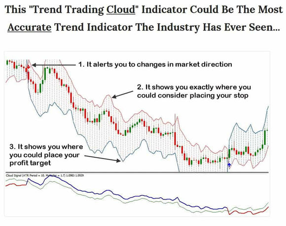 TREND TRADING CLOUD