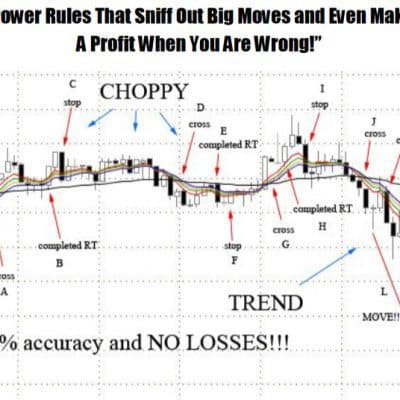Tommys Revenge Trading Method 2.0