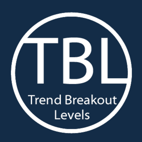 Top Trade Tools – Trend Breakout Levels