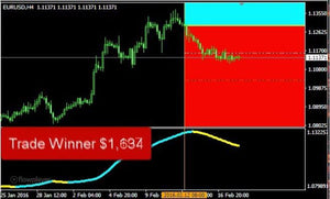 Trade Pro Trading System