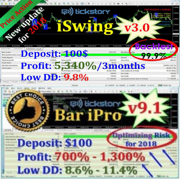 ISWING 3.0 FOR MT4 BUILD 11XX + BAR IPRO V9.1 FOR MT4 11XX