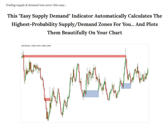 Easy Supply Demand