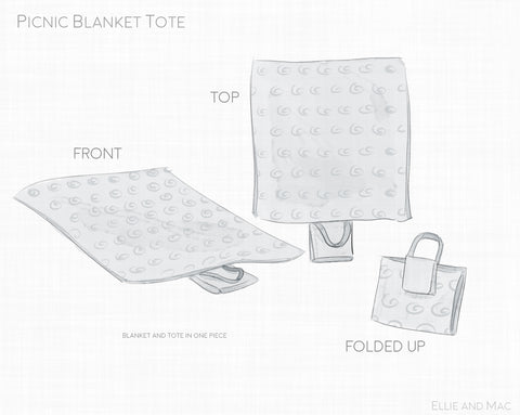 Picnic Blanket Tote Sewing Pattern Line Drawing for Ellie and Mac Sewing Patterns