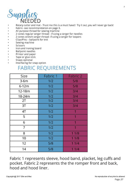 Beatbox Romper Sewing Pattern Fabric Requirement Chart