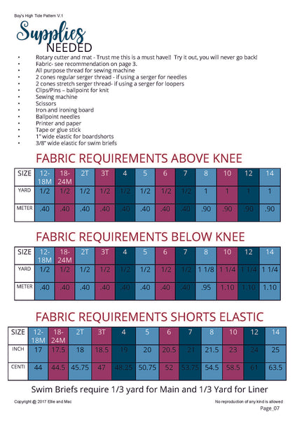 Fabric Requirements Chart for Ellie and Mac Sewing Patterns