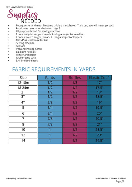 Lizzy Fabric Requirements Chart For Ellie and Mac Sewing Patterns