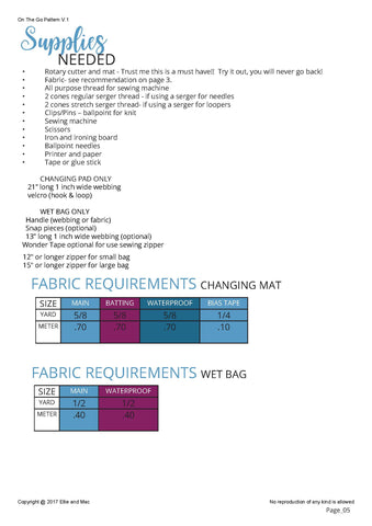 On The Go Baby Changing Mat and Wet Bags Pattern Supplies Fabric Requirements
