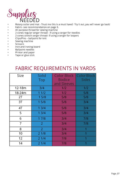 Shark Bite Fabric Requirements Chart For Ellie and Mac Sewing Patterns