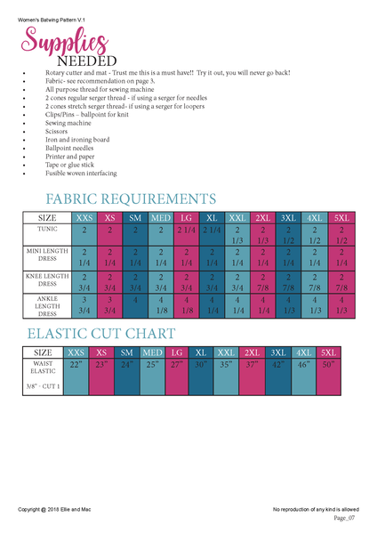 Batwing Fabric Requirements for Ellie and Mac Sewing Patterns