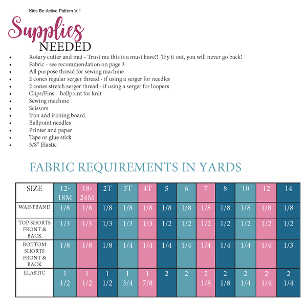 Be Active Fabric Requirements Chart for Ellie and Mac Sewing Patterns