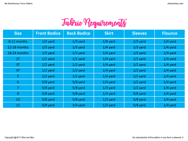 Be Adventurous Fabric Requirement Chart