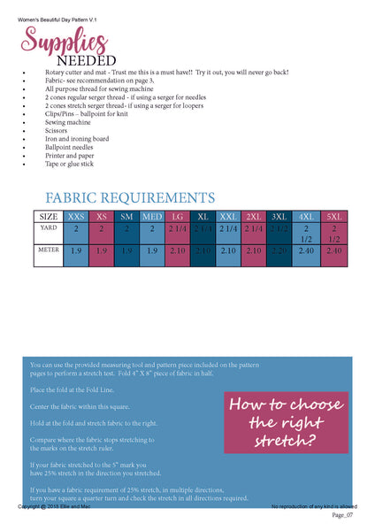 Fabric Requirement chart