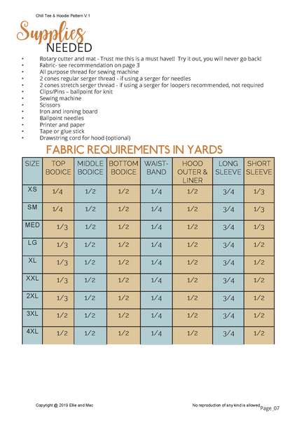 Chill Fabric Requirements Chart