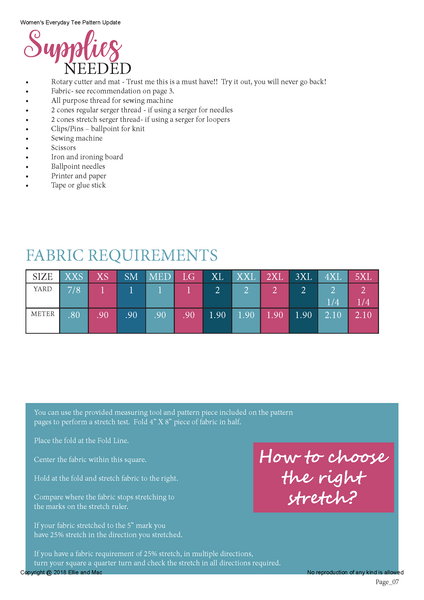 Everyday Tee Fabric Requirement Chart for Ellie and Mac Sewing Patterns