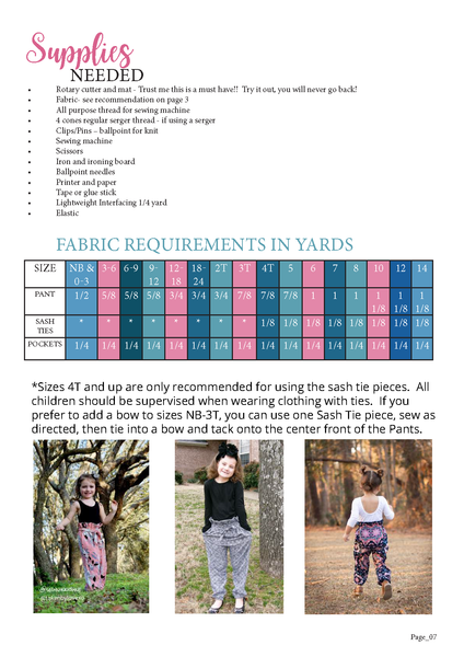 Sewing Pattern Fabric Requirements Chart For PDF Sewing Patterns