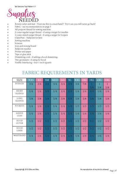 Be Genuine Fabric Requirements Chart