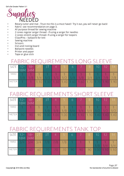 Girls Be Greater Fabric Requirement Chart