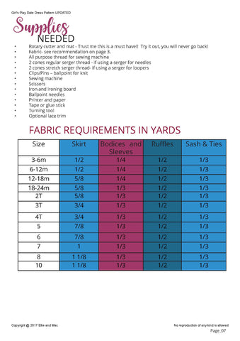 Play Date Dress Fabric Requirements chart
