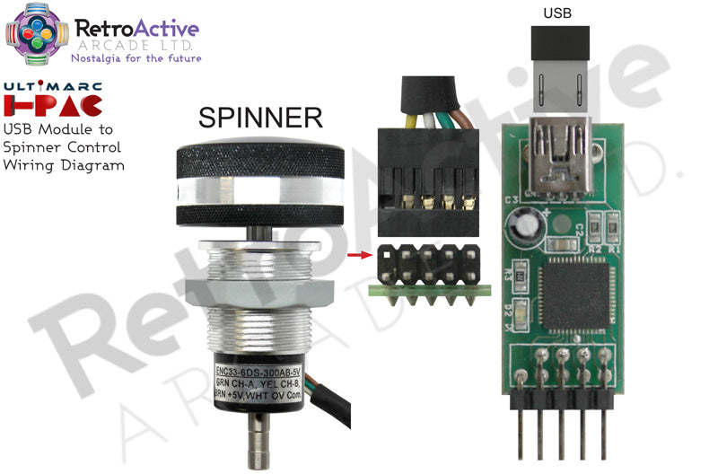 SpinTrak Spinner Diagram