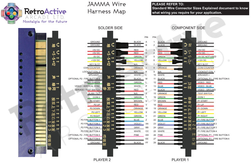 JAMMA Harness Wire Map