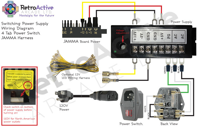 IEC Power Supply Sully Connections