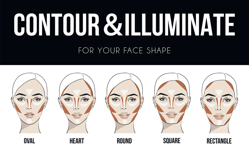 How to Contour and Highlight for Your Face Shape