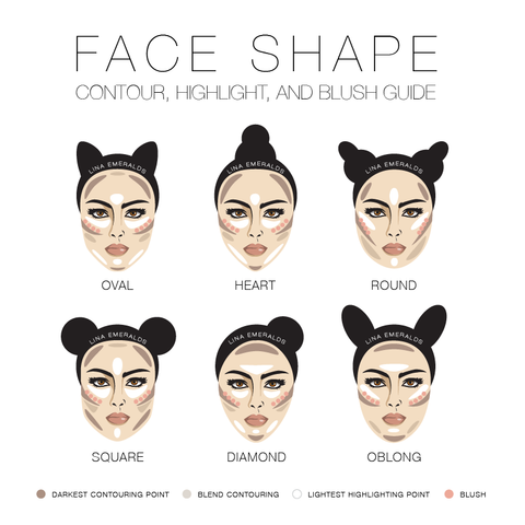 How to contour a round face guide