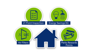 Home Efficiency Advanced Bundle
