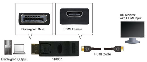 AD-DHMF DisplayPort Male to HDMI Female Gold Plated Adapter