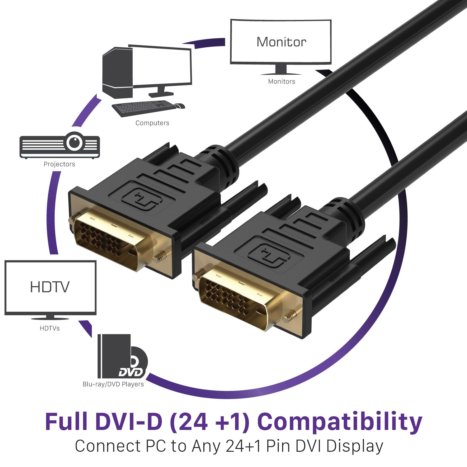 DVI-D Dual Link M/M (24+1 Pin) Cable w/Ferrites and Gold Connector (3Ft, 6Ft, 10Ft, 15Ft, 25Ft, 33Ft)