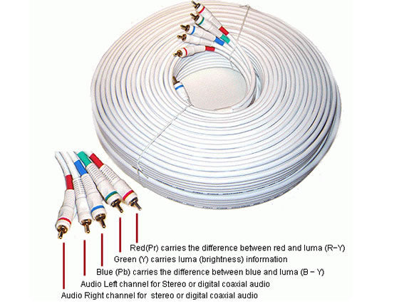 P3V2A-75W 75Ft (75 Feet) 5-RCA Component Video/Audio Male to Male Cable