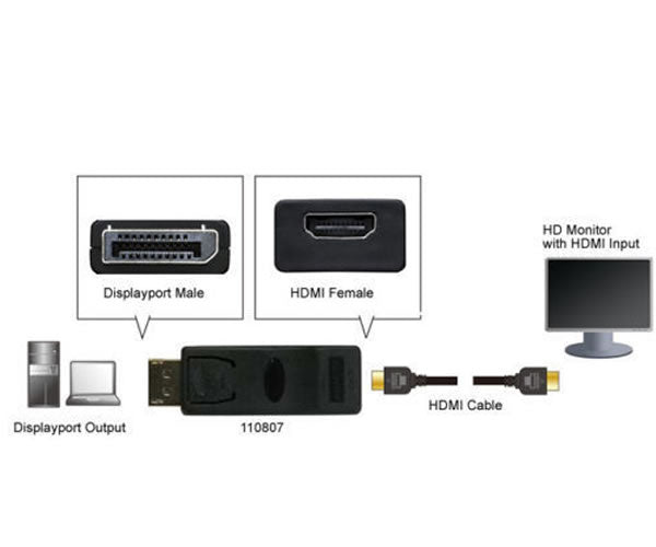 15Ft (15 Feet) HDMI 28AWG with Ethernet and Displayport to HDMI Combo