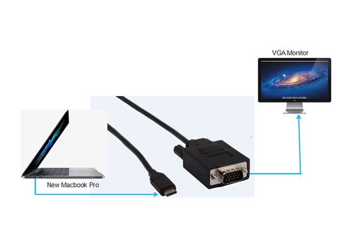 Thunderbolt Compatible USB-C to VGA 1080P Cable 1920 x 1200@60HZ for Win//Mac