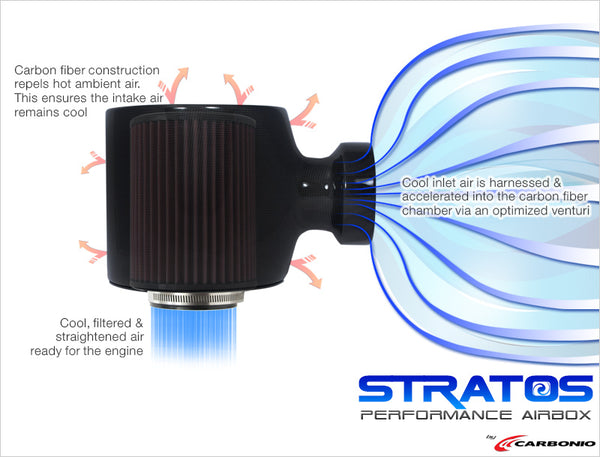 Stratos SS Universal Airbox
