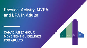 Canadian 24-Hour Movement Guidelines for Adults: Physical Activity: MVPA and LPA in Adults