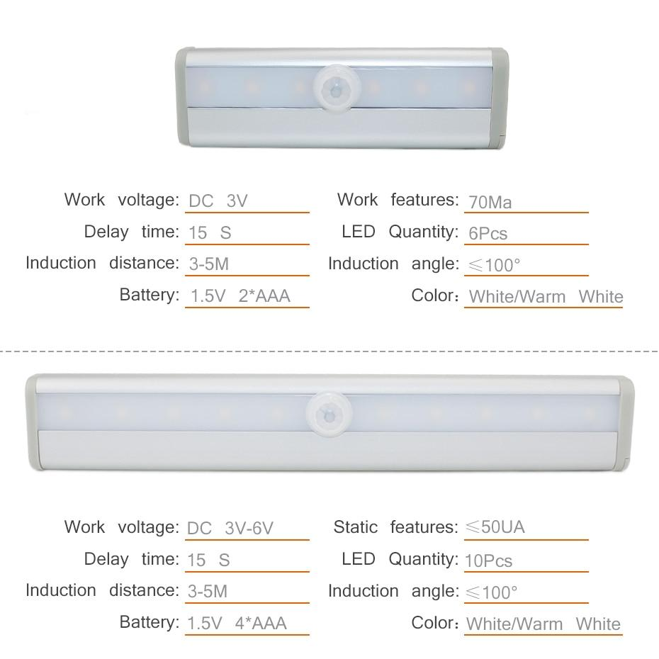Motion Sensor LED Lamp Battery-Operated - Gear Elevation