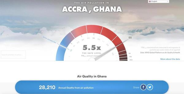 Air Pollution Killing More People in Ghana