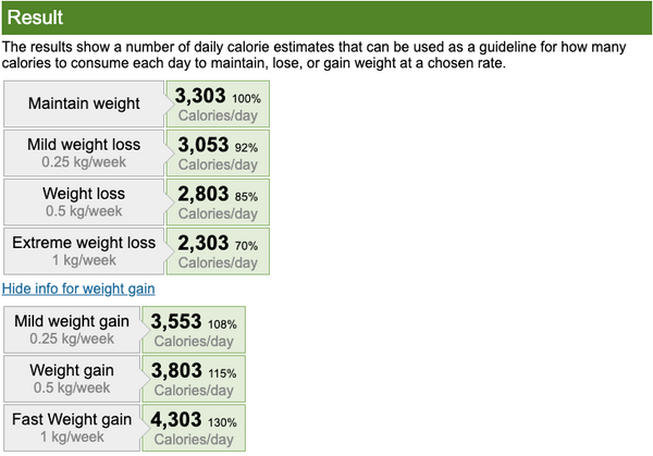 Calorie Calculator Results