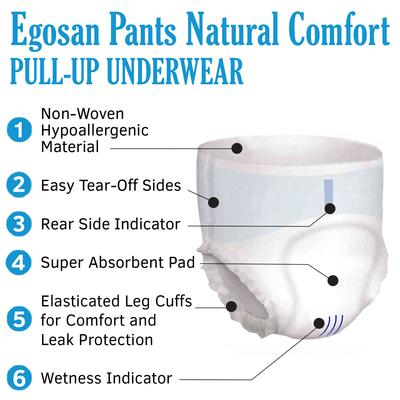EGOSAN Super Incontinence Adult Pull Up Underwear Adult Diapers - 15 Large Super