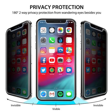 iLuv 2.5D Privacy Tempered Glass for iPhone X/Xs - AIX25DTEMF
