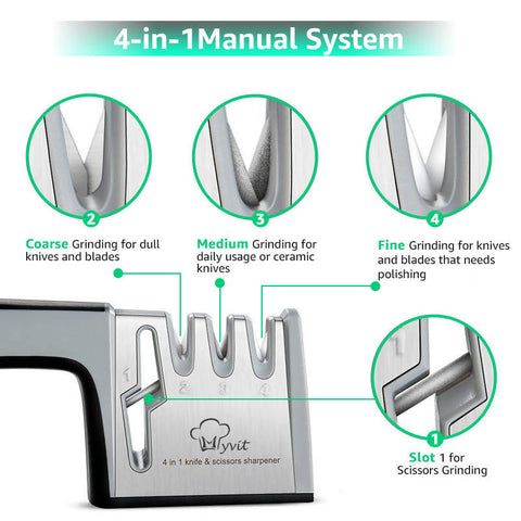 Food stainless steel sharpening system 4in1 - MarkeetEx