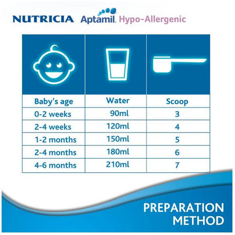 Aptamil 1 Infant Formula Milk, 400g