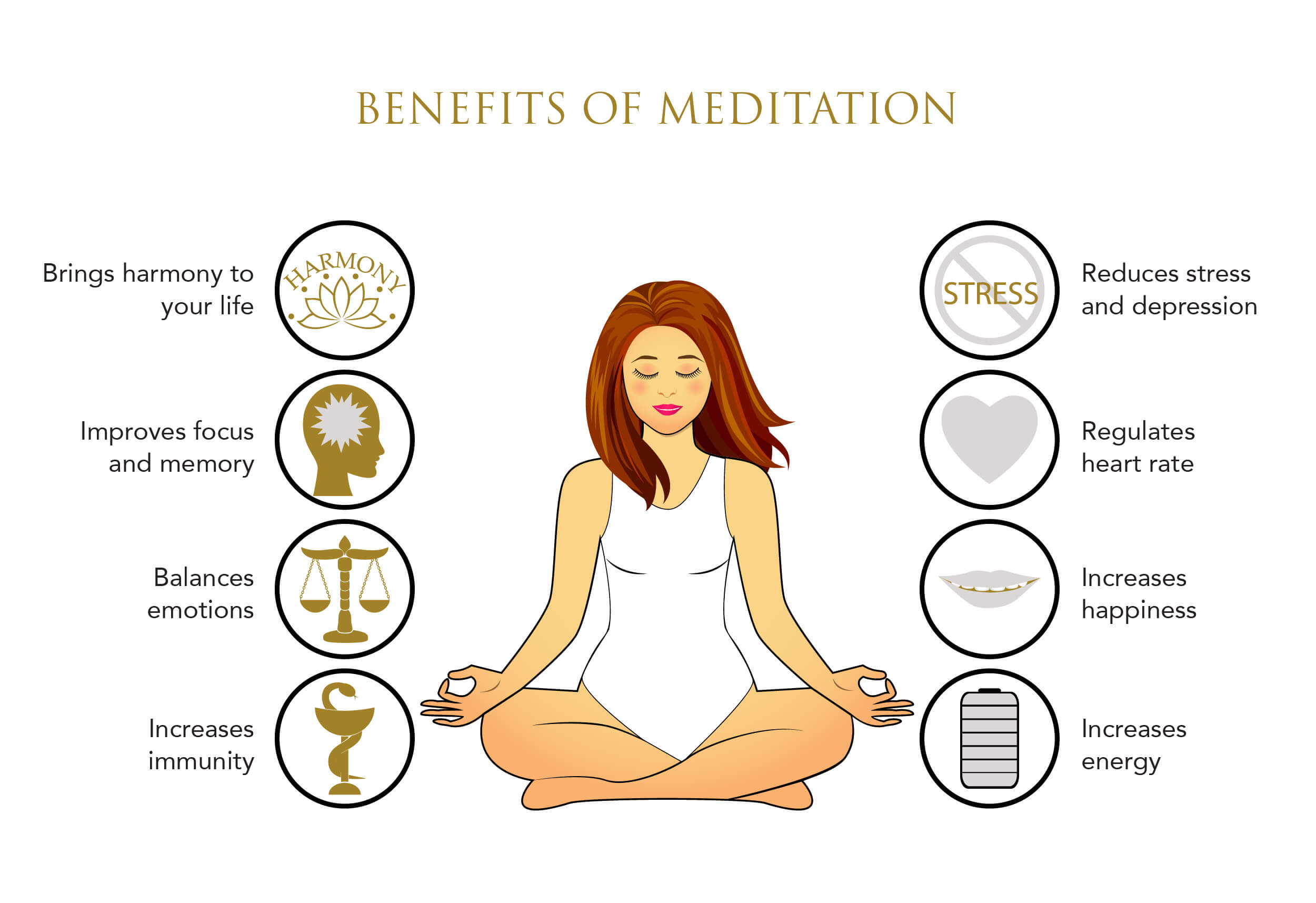 How To Meditate; Beginners Guide For Mindful Meditation.
