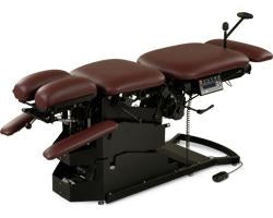 ErgoStyle FX Counterbalanced Flexion