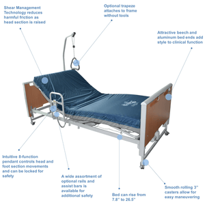 Invacare Etude HC Bed - Lifting Support Trapeze Kit (ELSP-2093) - sold by Dansons Medical - Bed Trapeze manufactured by Invacare