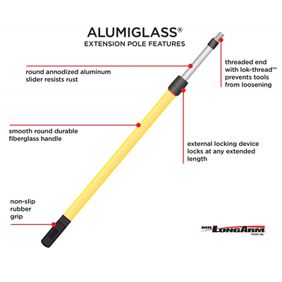 Alumiglass® Extension Poles
