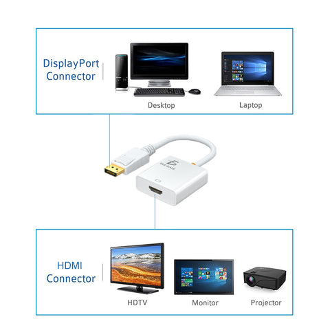 Adaptador Convertidor Display Port A HDMI